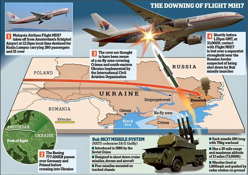 infographic-map-flight-mh17[1]